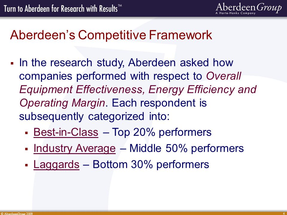 © AberdeenGroup 2009 4 Aberdeen's Competitive Framework  In the research study, Aberdeen asked how companies performed with respect to Overall Equipment Effectiveness, Energy Efficiency and Operating Margin.
