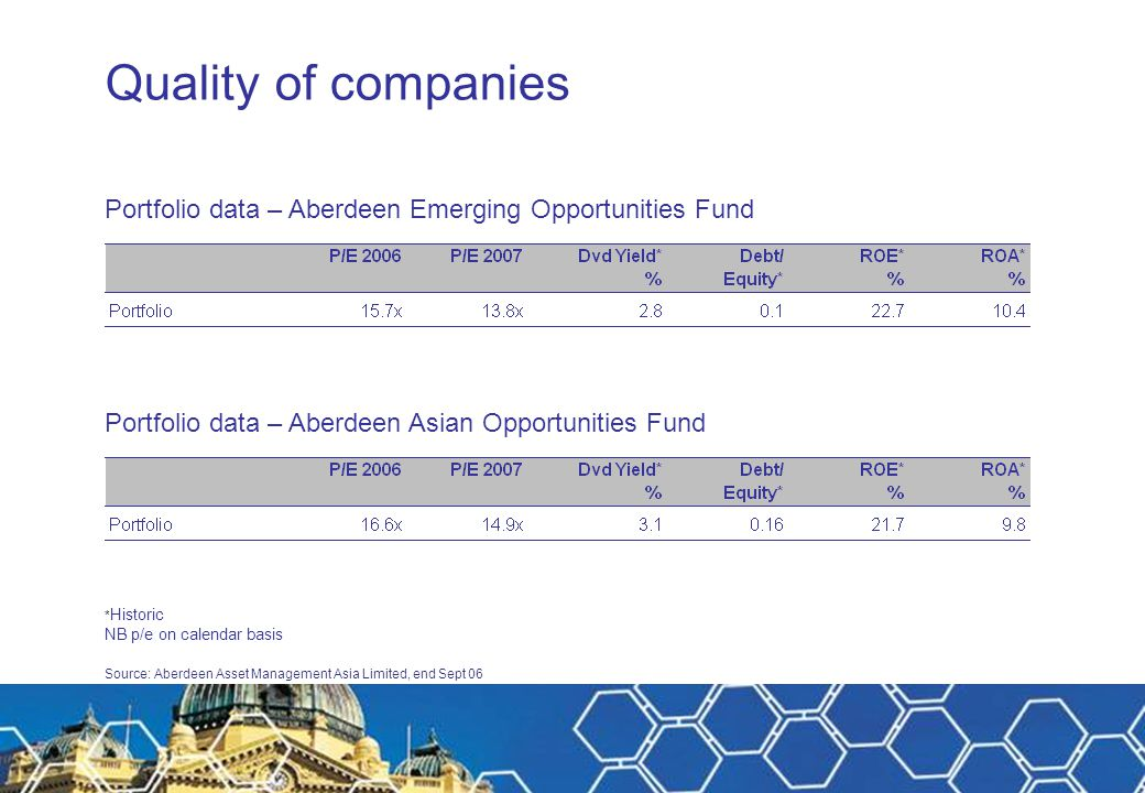 Quality of companies Source: Aberdeen Asset Management Asia Limited, end Sept 06 Portfolio data – Aberdeen Emerging Opportunities Fund Portfolio data