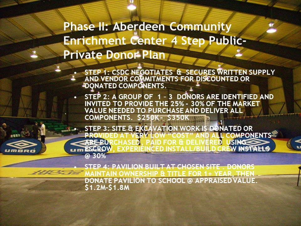 Phase II: Aberdeen Community Enrichment Center 4 Step Public- Private Donor Plan STEP 1: CSDC NEGOTIATES & SECURES WRITTEN SUPPLY AND VENDOR COMMITMENTS FOR DISCOUNTED OR DONATED COMPONENTS.