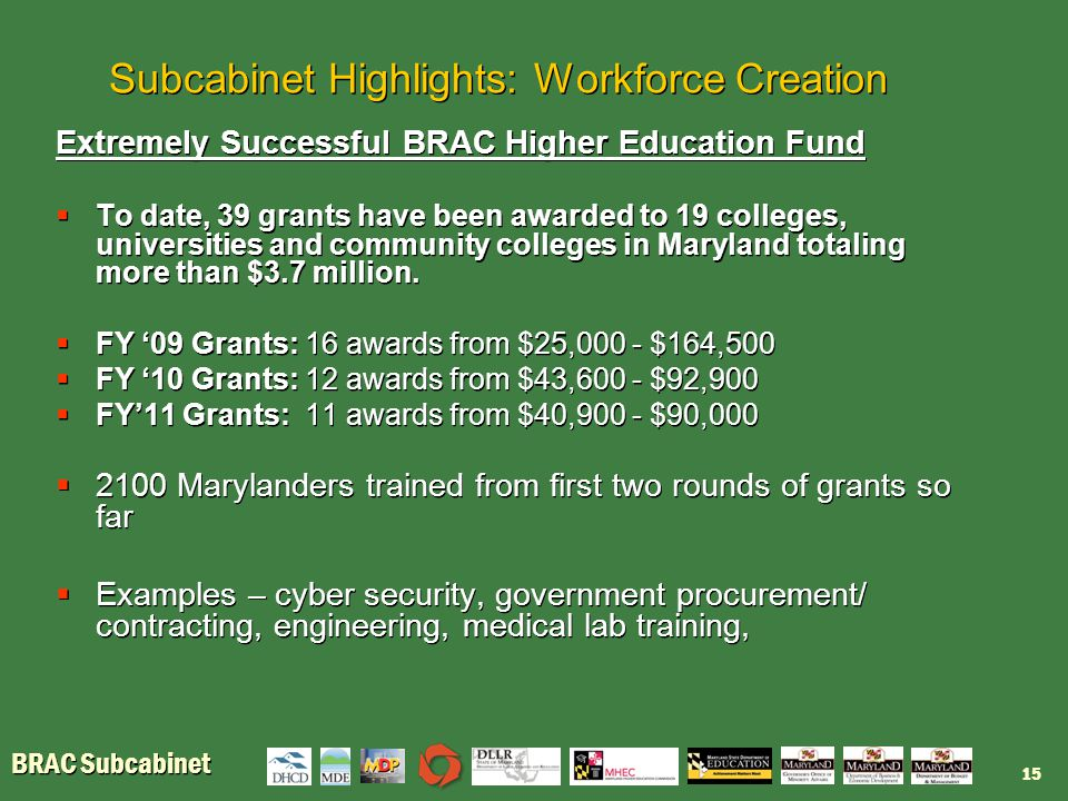 BRAC Subcabinet Subcabinet Highlights: Workforce Creation Extremely Successful BRAC Higher Education Fund  To date, 39 grants have been awarded to 19