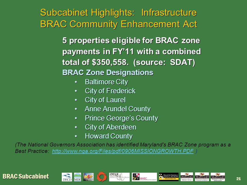 BRAC Subcabinet Subcabinet Highlights: Infrastructure BRAC Community Enhancement Act 5 properties eligible for BRAC zone payments in FY'11 with a combined total of $350,558.