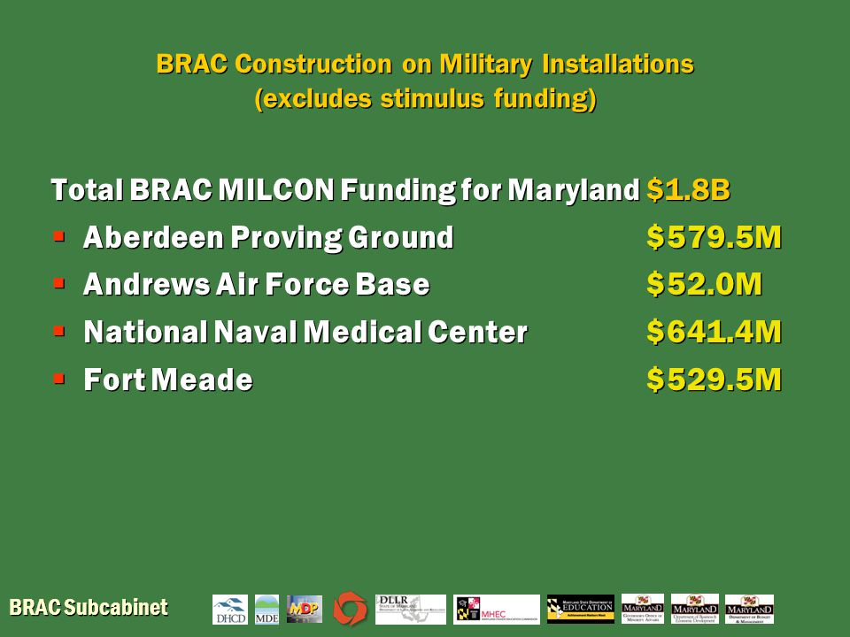 BRAC Subcabinet BRAC Construction Highlights Aberdeen Proving Ground (Phase I)  $477.5M Contract to design and build Phase I  Phase I of the Team C4ISR (Command, Control, Communications, Computers, Intelligence, Surveillance and Reconnaissance) Campus Include:  9 new buildings  Approximately 5,000 personnel  Move In Underway  1.5M sq ft facility of offices, laboratories, training facilities and data centers  Phase II nearing completion  $477.5M Contract to design and build Phase I  Phase I of the Team C4ISR (Command, Control, Communications, Computers, Intelligence, Surveillance and Reconnaissance) Campus Include:  9 new buildings  Approximately 5,000 personnel  Move In Underway  1.5M sq ft facility of offices, laboratories, training facilities and data centers  Phase II nearing completion