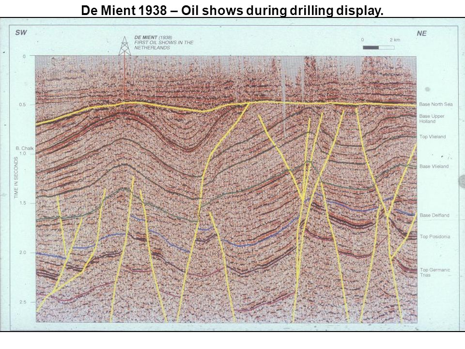 De Mient 1938 – Oil shows during drilling display.