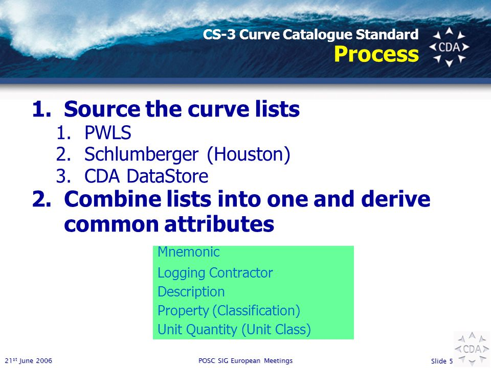 21 st June 2006 Slide 5 POSC SIG European Meetings CS-3 Curve Catalogue Standard Process 1.Source the curve lists 1.PWLS 2.Schlumberger (Houston) 3.CDA DataStore 2.Combine lists into one and derive common attributes Mnemonic Logging Contractor Description Property (Classification) Unit Quantity (Unit Class)