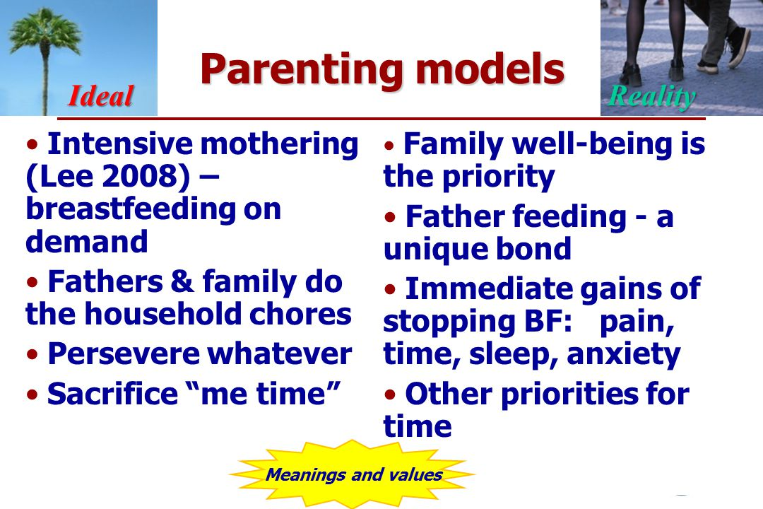 Health Services Research Unit Parenting models Intensive mothering (Lee 2008) – breastfeeding on demand Fathers & family do the household chores Persevere whatever Sacrifice me time Family well-being is the priority Father feeding - a unique bond Immediate gains of stopping BF: pain, time, sleep, anxiety Other priorities for time Meanings and values IdealReality