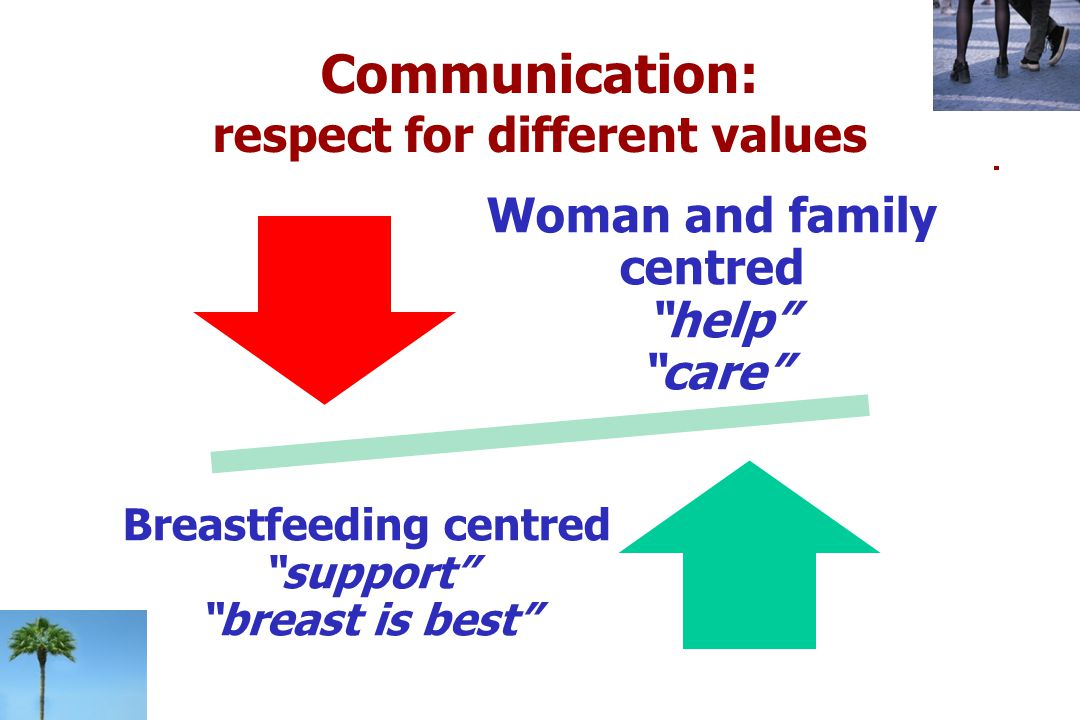 Health Services Research Unit Woman and family centred help care Breastfeeding centred support breast is best Communication: respect for different values