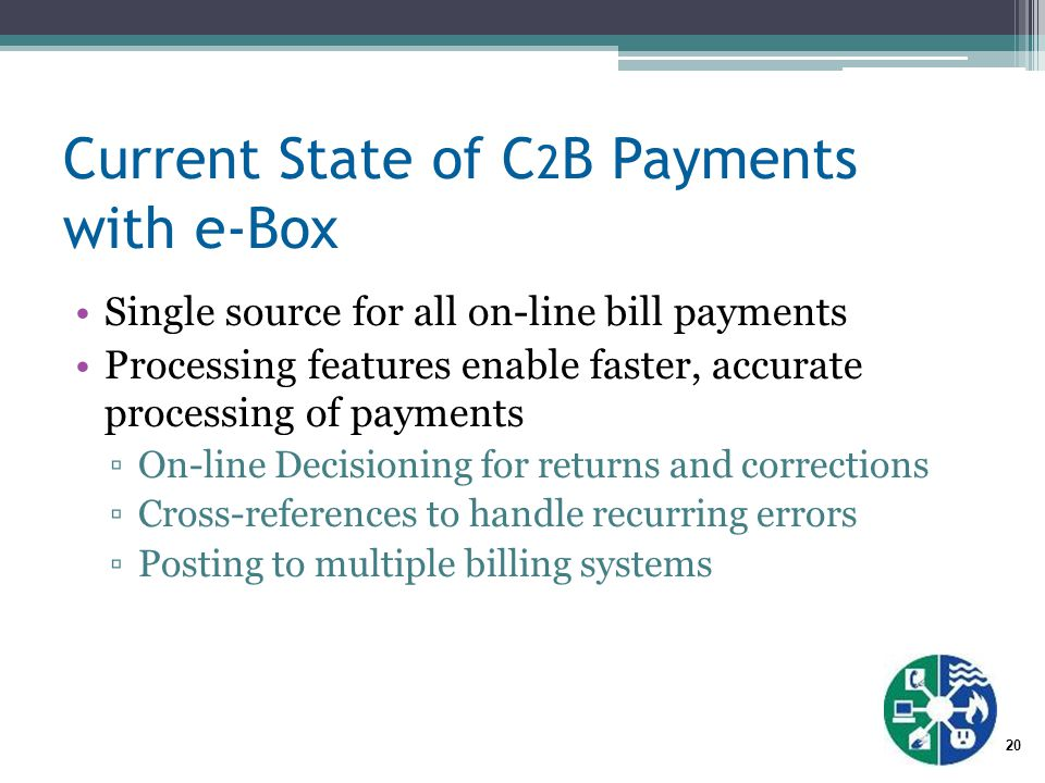 20 Current State of C 2 B Payments with e-Box Single source for all on-line bill payments Processing features enable faster, accurate processing of payments ▫On-line Decisioning for returns and corrections ▫Cross-references to handle recurring errors ▫Posting to multiple billing systems