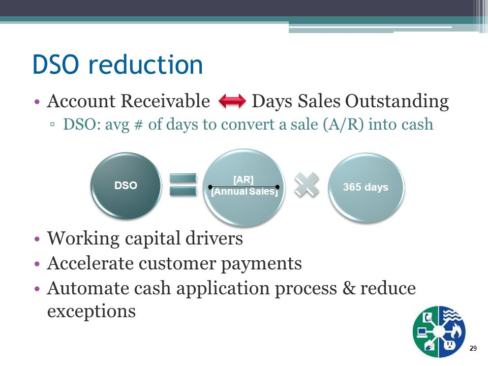 29 DSO reduction Account Receivable Days Sales Outstanding ▫DSO: avg # of days to convert a sale (A/R) into cash Working capital drivers Accelerate customer payments Automate cash application process & reduce exceptions [AR] [Annual Sales]