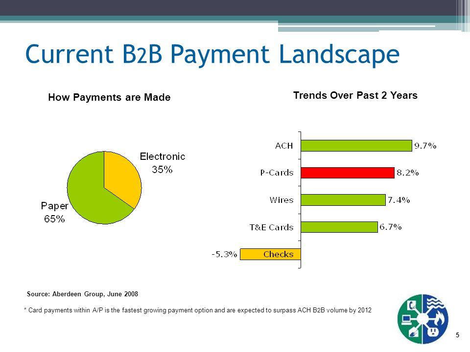 16 Residential Electronic by Channel Source: KCP&L Residential Payments Jan - July 2011