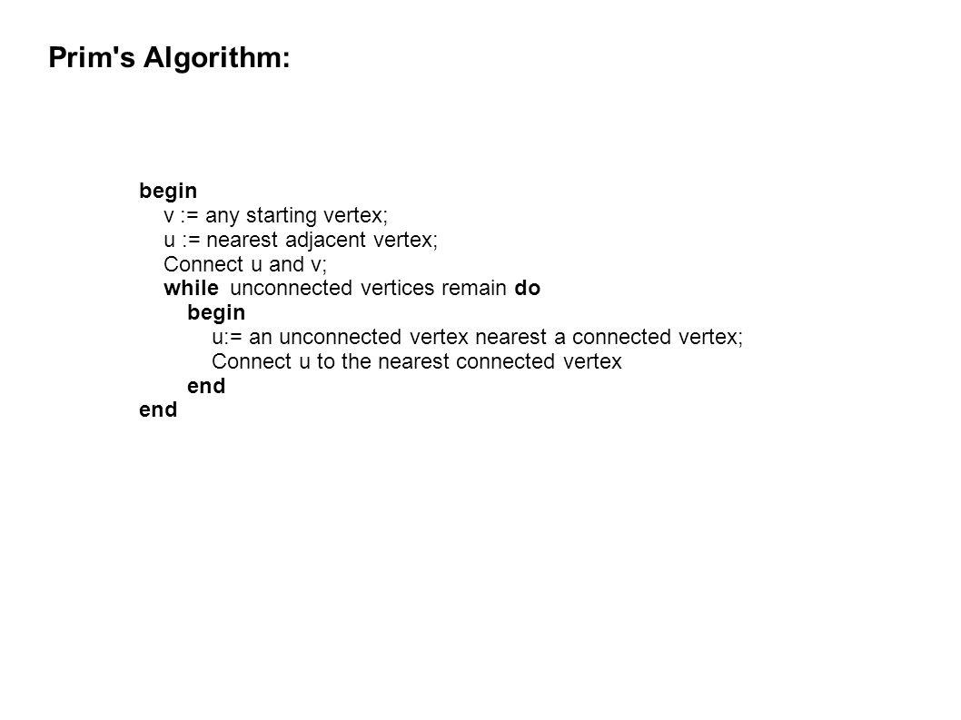 Prim s Algorithm: begin v := any starting vertex; u := nearest adjacent vertex; Connect u and v; while unconnected vertices remain do begin u:= an unconnected vertex nearest a connected vertex; Connect u to the nearest connected vertex end
