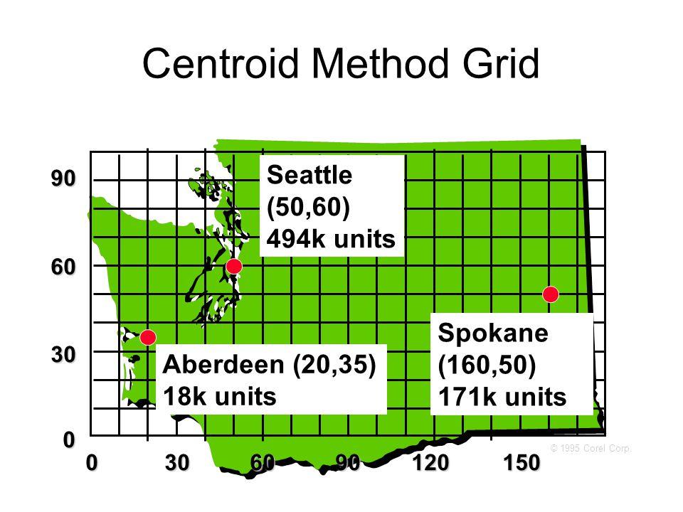 Centroid Method Grid 0306090120150 30 60 90 0 Seattle (50,60) 494k units Aberdeen (20,35) 18k units Spokane (160,50) 171k units © 1995 Corel Corp.