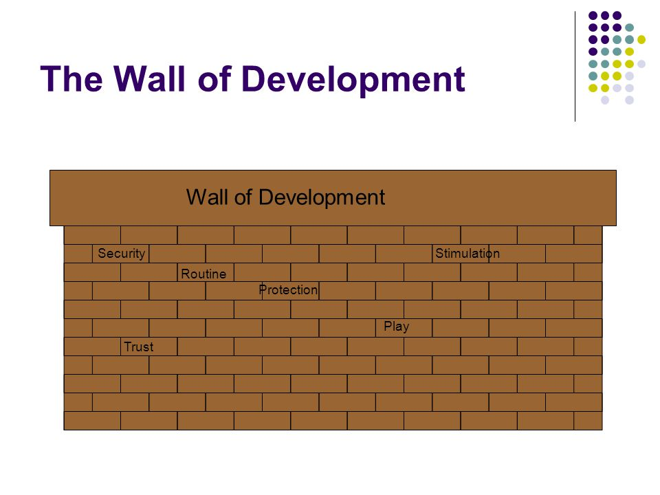 The Wall of Development Wall of Development Security Routine Protection Play Stimulation Trust
