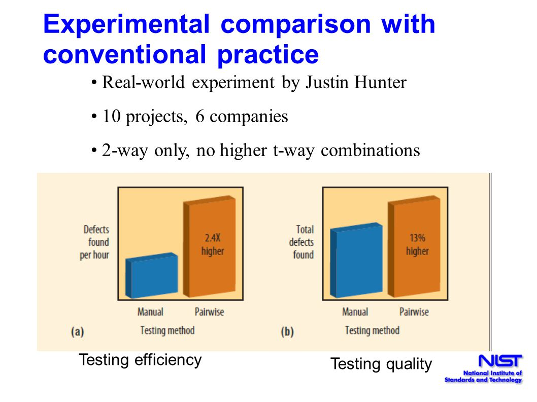 Experimental comparison with conventional practice Real-world experiment by Justin Hunter 10 projects, 6 companies 2-way only, no higher t-way combina