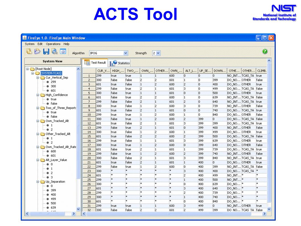 ACTS Tool