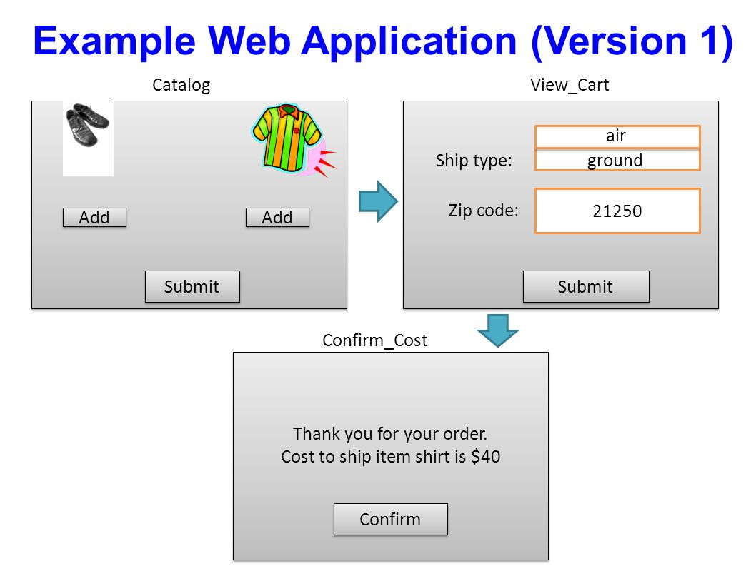 Submit 21250 Ship type: Zip code: Submit CatalogView_Cart air ground Add Example Web Application (Version 1) Thank you for your order. Cost to ship it