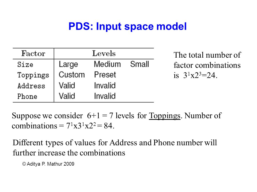 PDS: Input space model The total number of factor combinations is 3 1 x2 3 =24. Suppose we consider 6+1 = 7 levels for Toppings. Number of combination