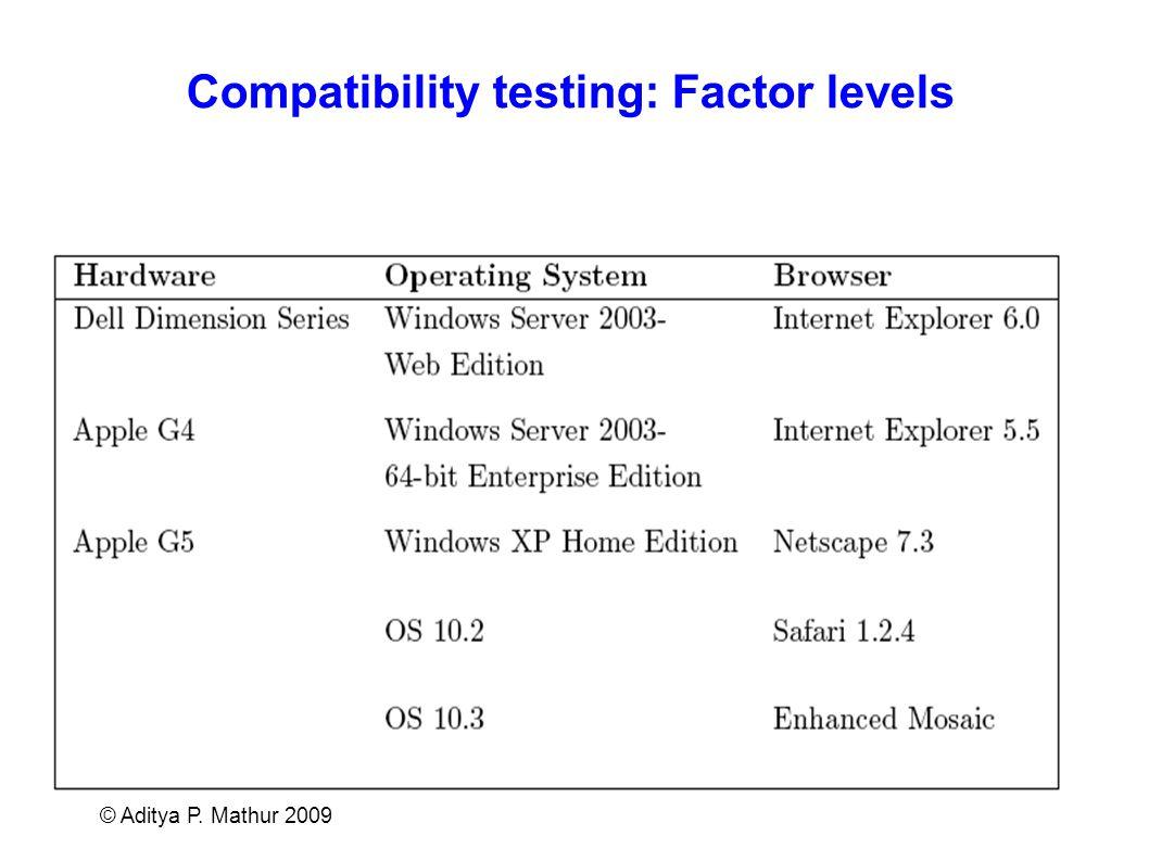 © Aditya P. Mathur 2009 Compatibility testing: Factor levels