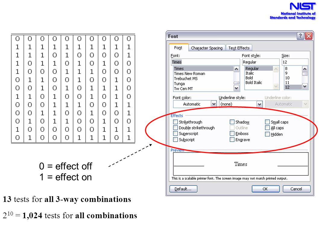 0 = effect off 1 = effect on 13 tests for all 3-way combinations 2 10 = 1,024 tests for all combinations