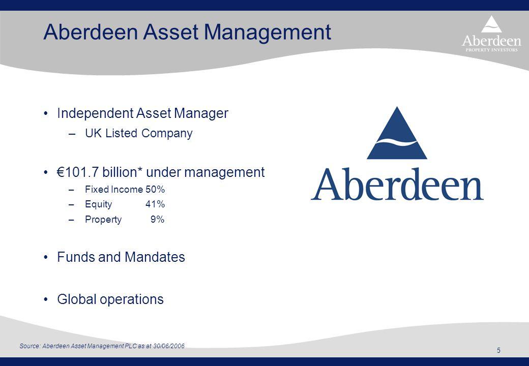 5 Source: Aberdeen Asset Management PLC as at 30/06/2006 Aberdeen Asset Management Independent Asset Manager –UK Listed Company €101.7 billion* under