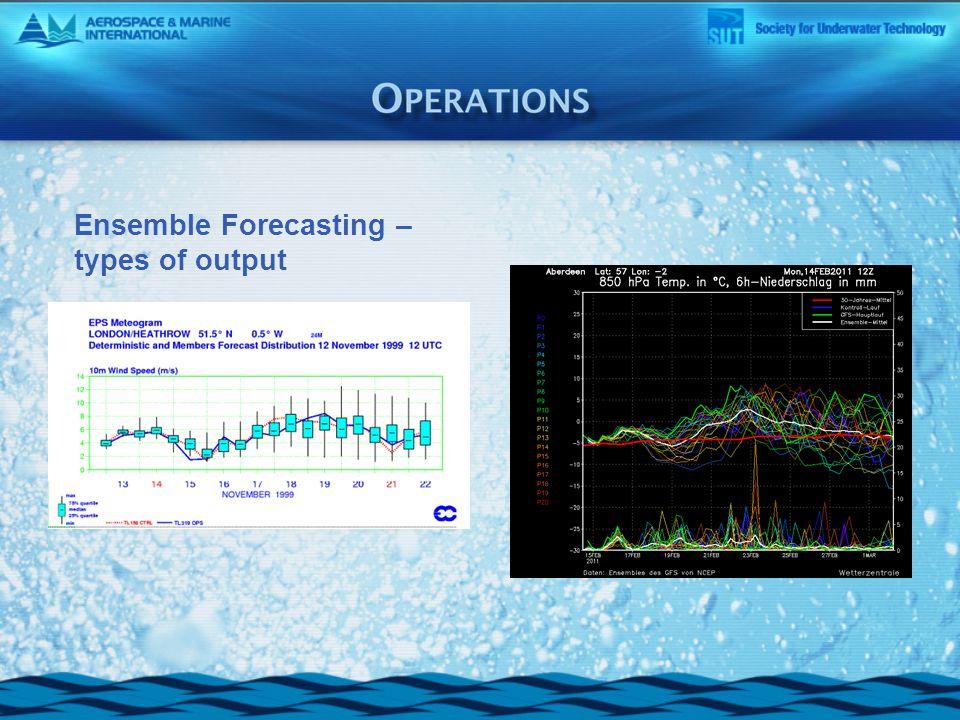 Ensemble Forecasting – types of output