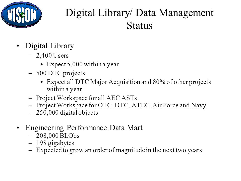 Digital Library/ Data Management Status Digital Library –2,400 Users Expect 5,000 within a year –500 DTC projects Expect all DTC Major Acquisition and 80% of other projects within a year –Project Workspace for all AEC ASTs –Project Workspace for OTC, DTC, ATEC, Air Force and Navy –250,000 digital objects Engineering Performance Data Mart –208,000 BLObs –198 gigabytes –Expected to grow an order of magnitude in the next two years