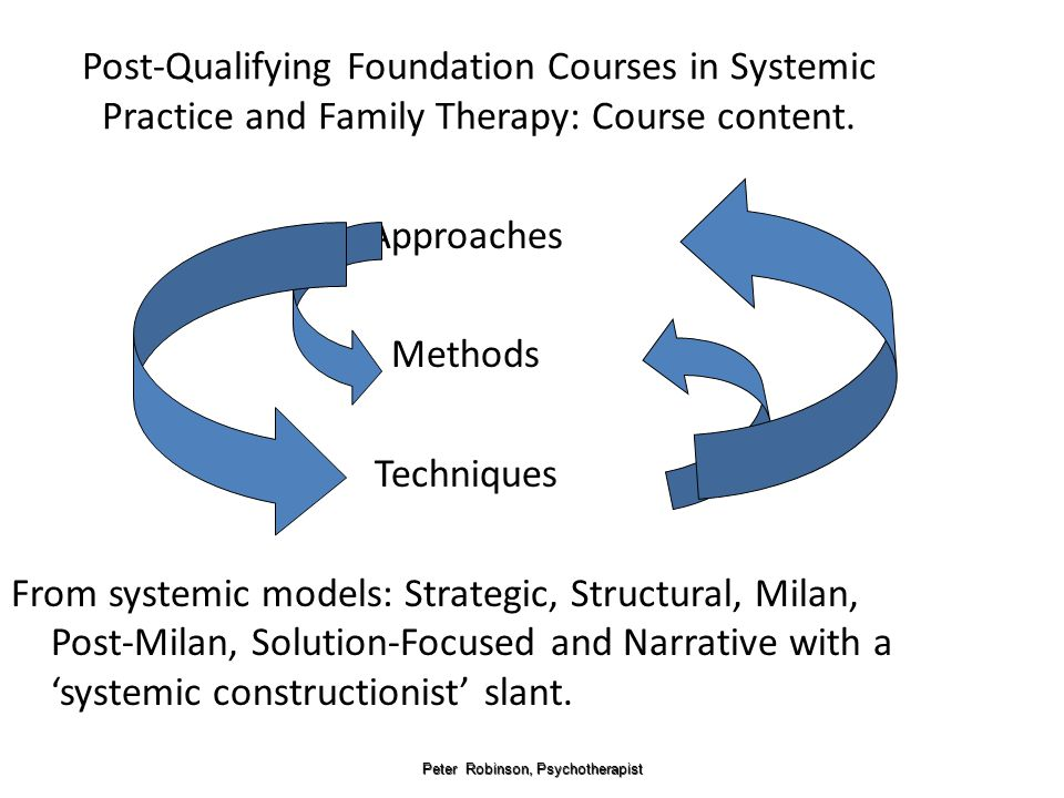 Peter Robinson, Psychotherapist Post-Qualifying Foundation Courses in Systemic Practice and Family Therapy: Course content.