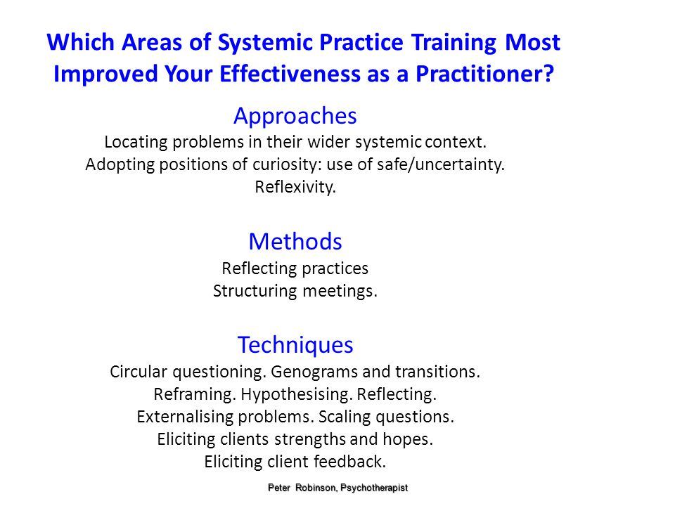 Peter Robinson, Psychotherapist Which Areas of Systemic Practice Training Most Improved Your Effectiveness as a Practitioner.