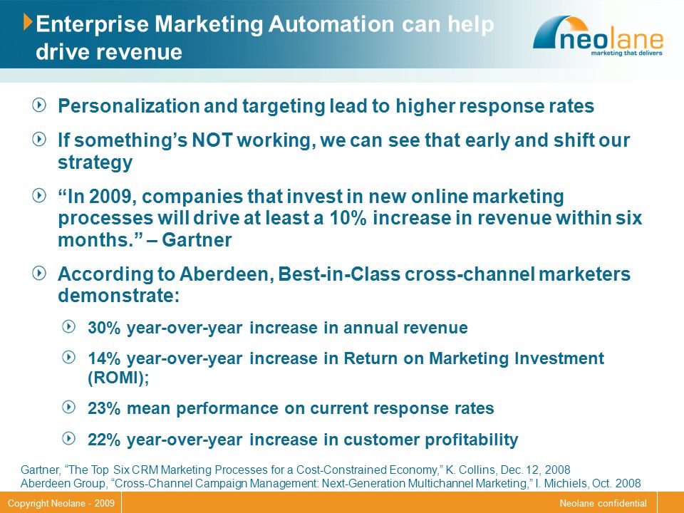 Neolane confidentialCopyright Neolane - 2009 Enterprise Marketing Automation can help drive revenue Personalization and targeting lead to higher response rates If something's NOT working, we can see that early and shift our strategy In 2009, companies that invest in new online marketing processes will drive at least a 10% increase in revenue within six months. – Gartner According to Aberdeen, Best-in-Class cross-channel marketers demonstrate: 30% year-over-year increase in annual revenue 14% year-over-year increase in Return on Marketing Investment (ROMI); 23% mean performance on current response rates 22% year-over-year increase in customer profitability Gartner, The Top Six CRM Marketing Processes for a Cost-Constrained Economy, K.