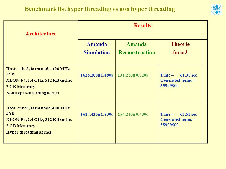 Benchmark list hyper threading vs non hyper threading Architecture Results Amanda Simulation Amanda Reconstruction Theorie form3 Host: cube3, farm nod