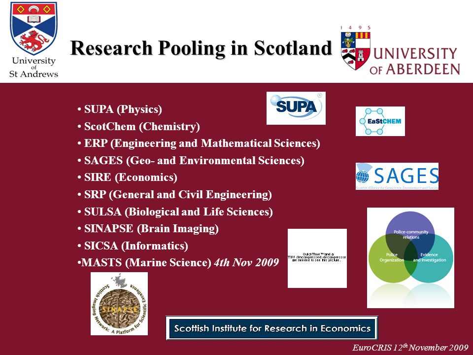 EuroCRIS 12 th November 2009 Research Pooling in Scotland SUPA (Physics) ScotChem (Chemistry) ERP (Engineering and Mathematical Sciences) SAGES (Geo- and Environmental Sciences) SIRE (Economics) SRP (General and Civil Engineering) SULSA (Biological and Life Sciences) SINAPSE (Brain Imaging) SICSA (Informatics) MASTS (Marine Science) 4th Nov 2009