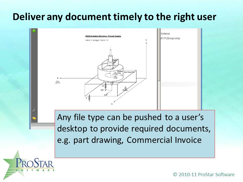 Any file type can be pushed to a user's desktop to provide required documents, e.g.