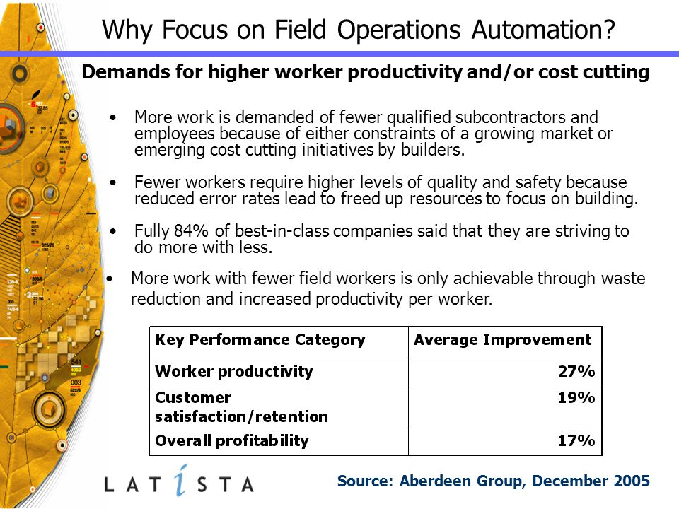 Why Focus on Field Operations Automation? Source: Aberdeen Group, December 2005 Demands for higher worker productivity and/or cost cutting More work i