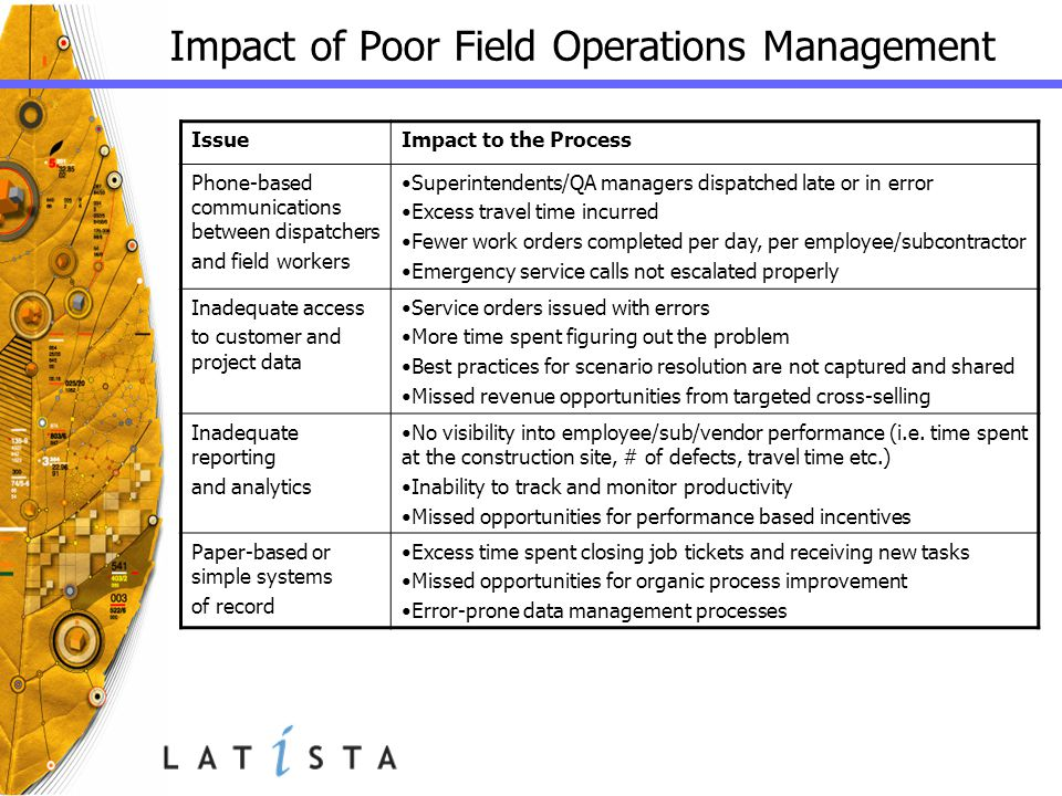 Impact of Poor Field Operations Management IssueImpact to the Process Phone-based communications between dispatchers and field workers Superintendents