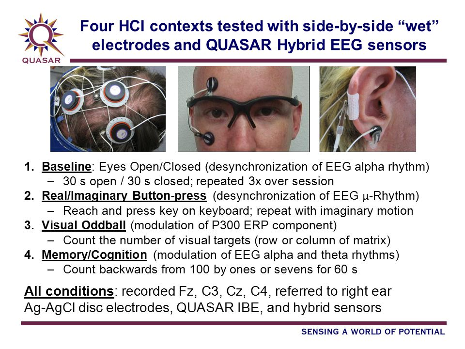 Four HCI contexts tested with side-by-side wet electrodes and QUASAR Hybrid EEG sensors 1.Baseline: Eyes Open/Closed (desynchronization of EEG alpha rhythm) –30 s open / 30 s closed; repeated 3x over session 2.Real/Imaginary Button-press (desynchronization of EEG  -Rhythm) –Reach and press key on keyboard; repeat with imaginary motion 3.Visual Oddball (modulation of P300 ERP component) –Count the number of visual targets (row or column of matrix) 4.Memory/Cognition (modulation of EEG alpha and theta rhythms) –Count backwards from 100 by ones or sevens for 60 s All conditions: recorded Fz, C3, Cz, C4, referred to right ear Ag-AgCl disc electrodes, QUASAR IBE, and hybrid sensors