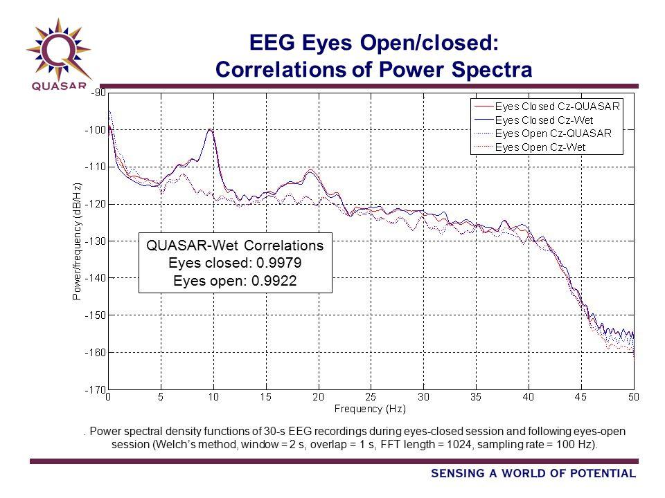 EEG Eyes Open/closed: Correlations of Power Spectra.