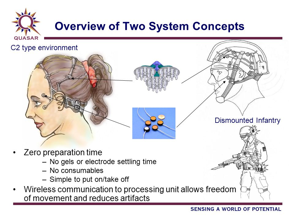 Overview of Two System Concepts Zero preparation time –No gels or electrode settling time –No consumables –Simple to put on/take off Wireless communic