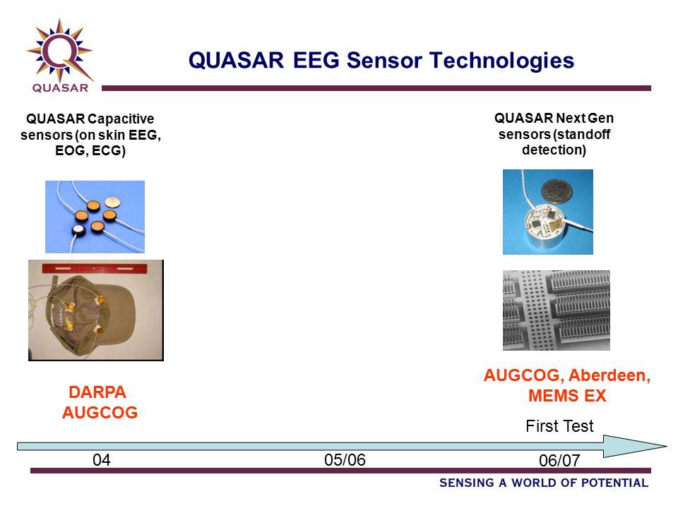 QUASAR EEG Sensor Technologies QUASAR Capacitive sensors (on skin EEG, EOG, ECG) QUASAR Next Gen sensors (standoff detection) DARPA AUGCOG AUGCOG, Aberdeen, MEMS EX 0405/06 06/07 First Test