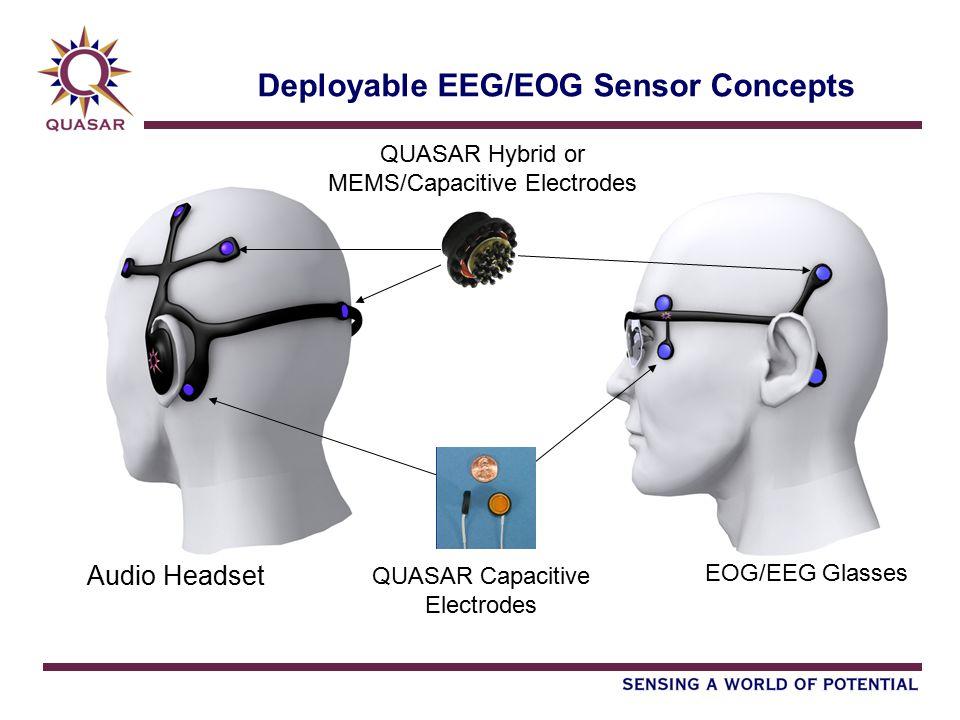 Deployable EEG/EOG Sensor Concepts QUASAR Hybrid or MEMS/Capacitive Electrodes Audio Headset EOG/EEG Glasses QUASAR Capacitive Electrodes