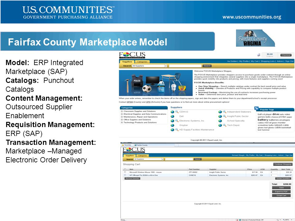 Fairfax County Marketplace Model Model: ERP Integrated Marketplace (SAP) Catalogs: Punchout Catalogs Content Management: Outsourced Supplier Enablement Requisition Management: ERP (SAP) Transaction Management: Marketplace –Managed Electronic Order Delivery