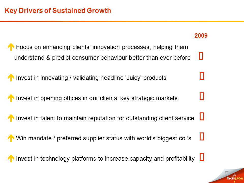 20 Key Drivers of Sustained Growth 2009  Focus on enhancing clients' innovation processes, helping them understand & predict consumer behaviour bette