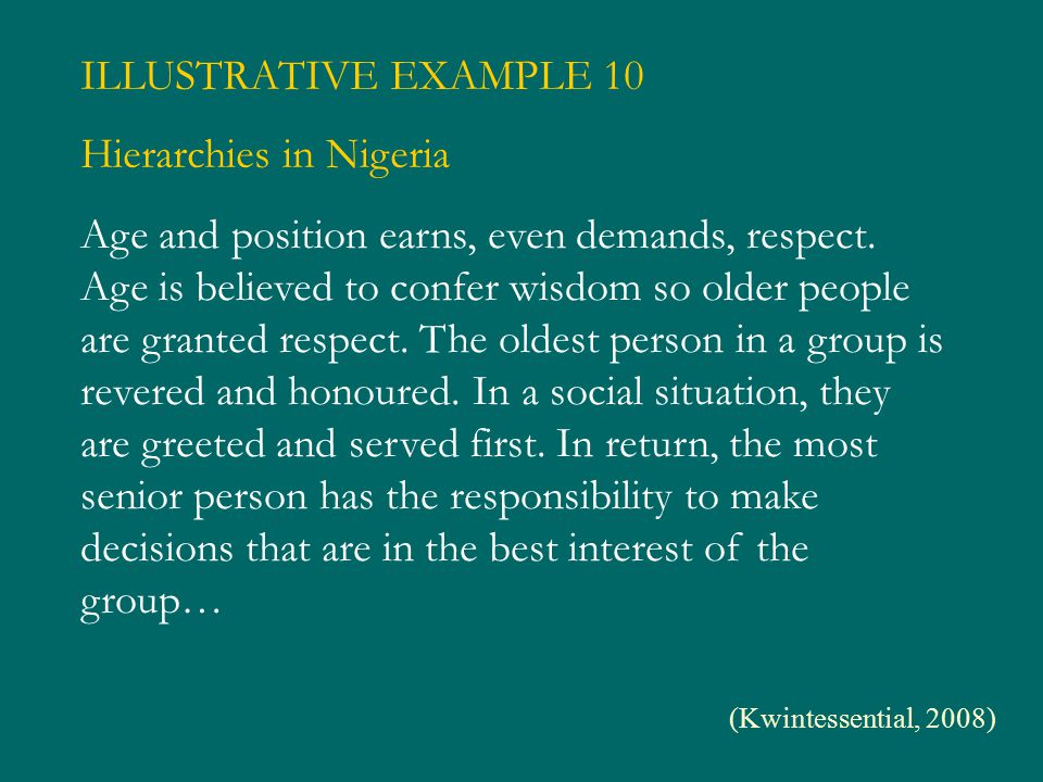 ILLUSTRATIVE EXAMPLE 10 Hierarchies in Nigeria Age and position earns, even demands, respect. Age is believed to confer wisdom so older people are gra