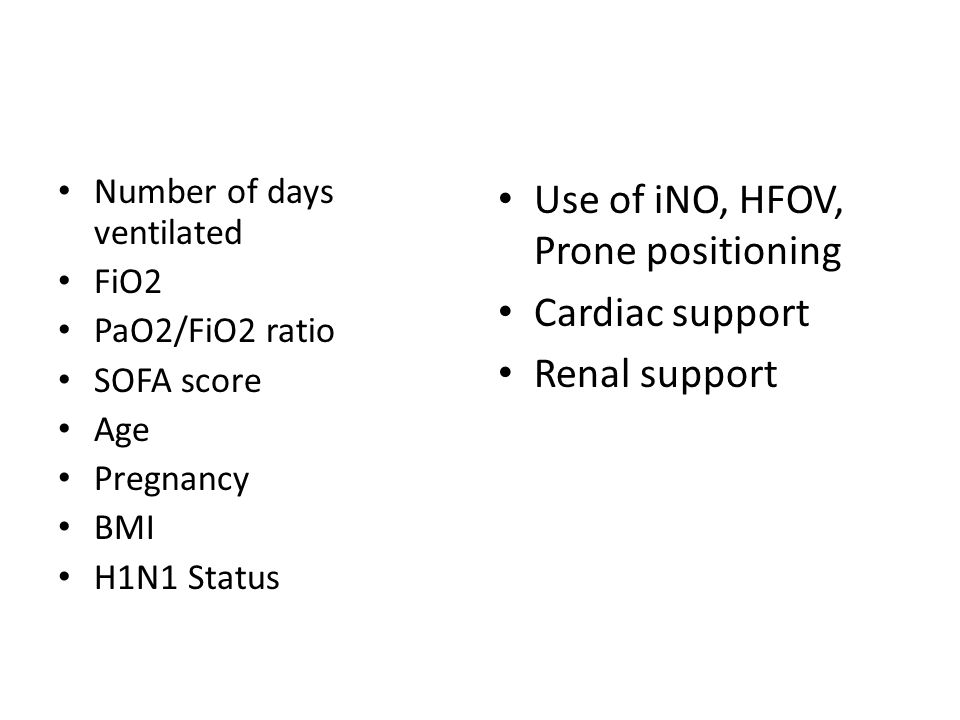 Number of days ventilated FiO2 PaO2/FiO2 ratio SOFA score Age Pregnancy BMI H1N1 Status Use of iNO, HFOV, Prone positioning Cardiac support Renal supp