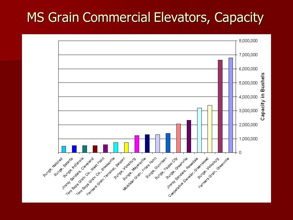 MS Grain Commercial Elevators, Capacity