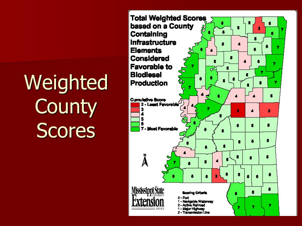 Weighted County Scores