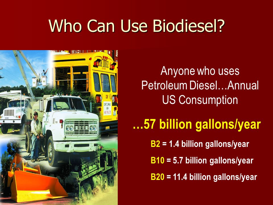 Who Can Use Biodiesel.