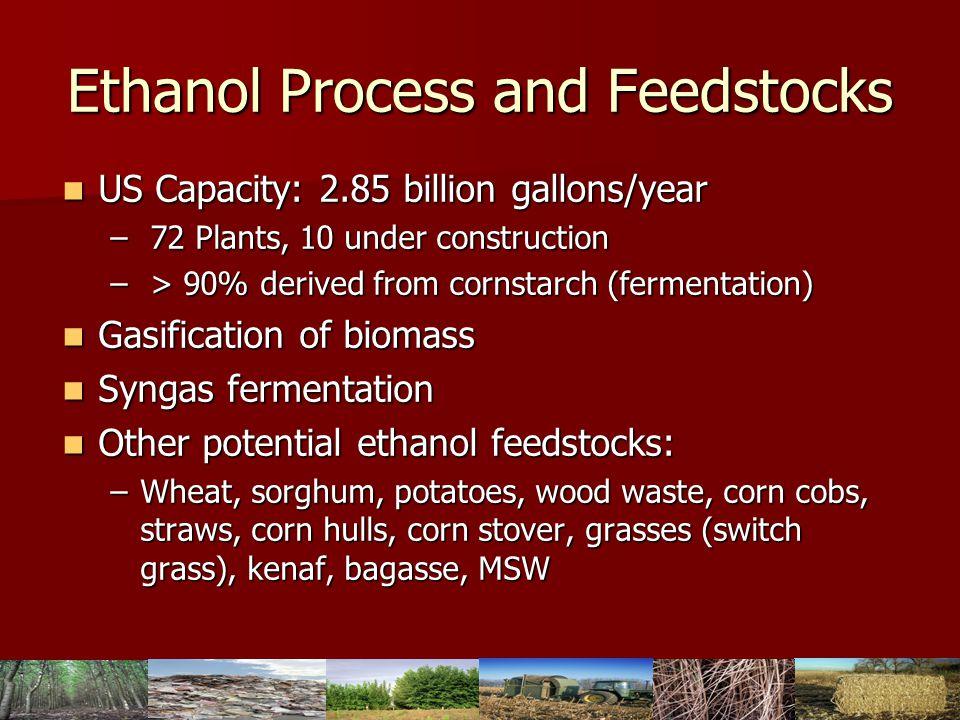 Ethanol Plant Activity Aberdeen Amory Greenville Southern Ethanol 30 MM gal/year EOH Energy LLC 50 MM gal/year Southern Ethanol 45 MM gal/year Pearson BioEnergy 3 MM gal/year Vicksburg Winona Mississippi Ethanol 1 MM gal/year