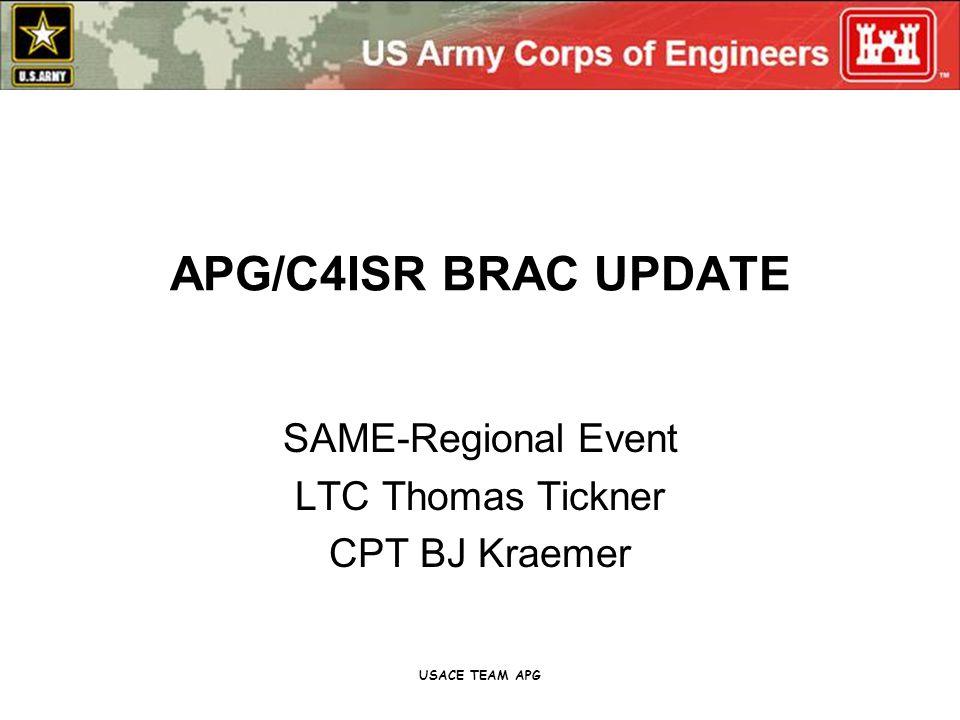 USACE TEAM APG APG/C4ISR BRAC UPDATE SAME-Regional Event LTC Thomas Tickner CPT BJ Kraemer