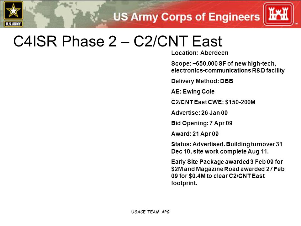 USACE TEAM APG Location: Aberdeen Scope: ~650,000 SF of new high-tech, electronics-communications R&D facility Delivery Method: DBB AE: Ewing Cole C2/CNT East CWE: $150-200M Advertise: 26 Jan 09 Bid Opening: 7 Apr 09 Award: 21 Apr 09 Status: Advertised.