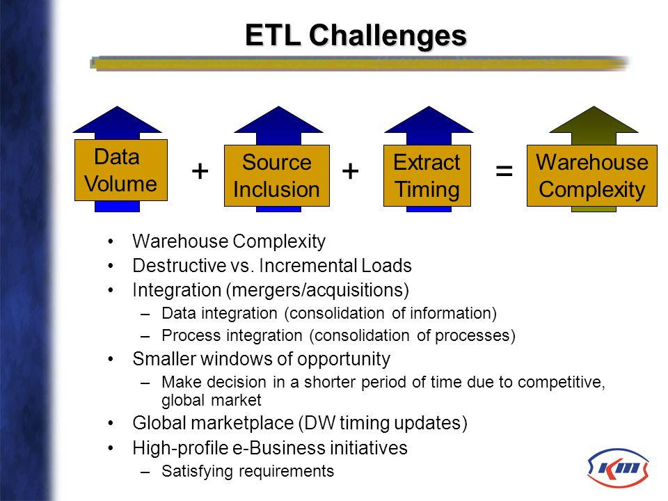 ETL Challenges Warehouse Complexity Destructive vs. Incremental Loads Integration (mergers/acquisitions) –Data integration (consolidation of informati