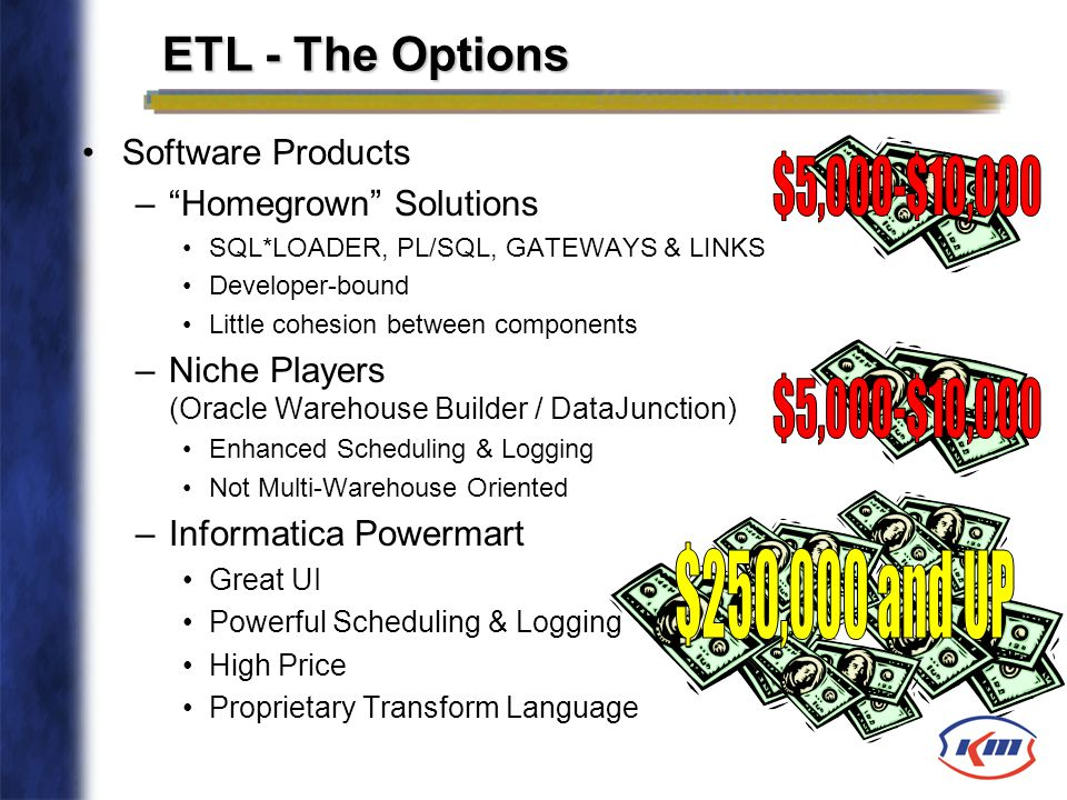 """Software Products –""""Homegrown"""" Solutions SQL*LOADER, PL/SQL, GATEWAYS & LINKS Developer-bound Little cohesion between components –Niche Players (Oracl"""